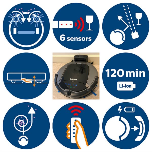 8 Philips SmartPro Active Robot Vacuum Cleaner FC822001 Review Promotions Buy Price